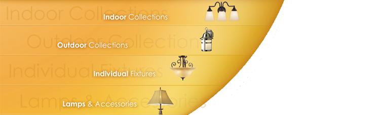 Indoor/Outdoor Decorative Linecard
